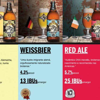 projeto-web-brotas-beer-4